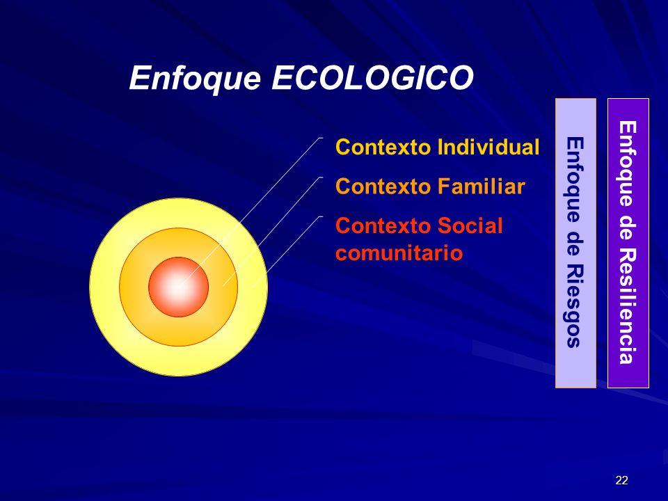 22 Enfoque ECOLOGICO Contexto Individual Contexto Familiar Contexto Social comunitario Enfoque de Riesgos Enfoque de Resiliencia