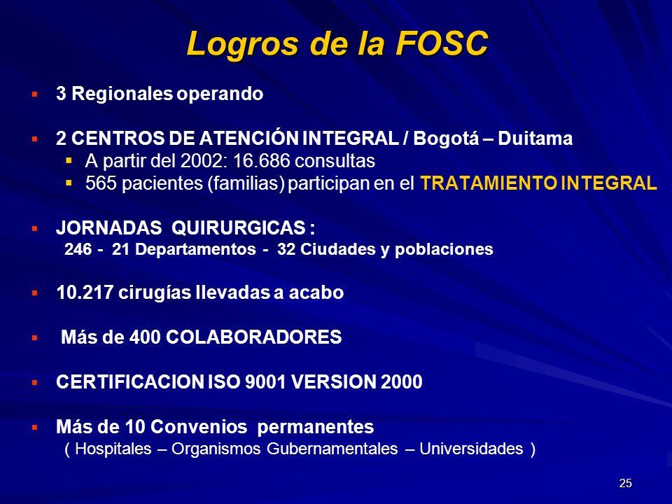 25 Logros de la FOSC 3 Regionales operando 2 CENTROS DE ATENCIÓN INTEGRAL / Bogotá – Duitama A partir del 2002: 16.686 consultas 565 pacientes (famili