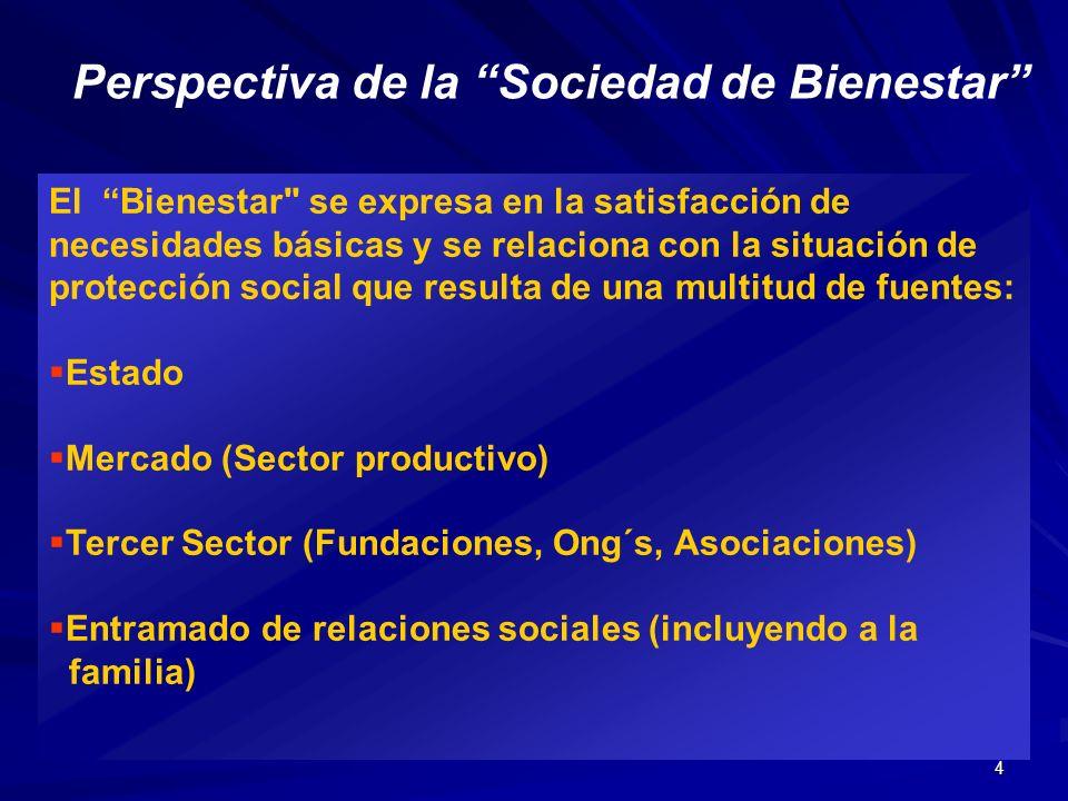 5 Reto de la Sociedad del Bienestar Articular los tres escenarios (Estado, Mercado, Tercer Sector) bajo propósitos sociales prioritarios.