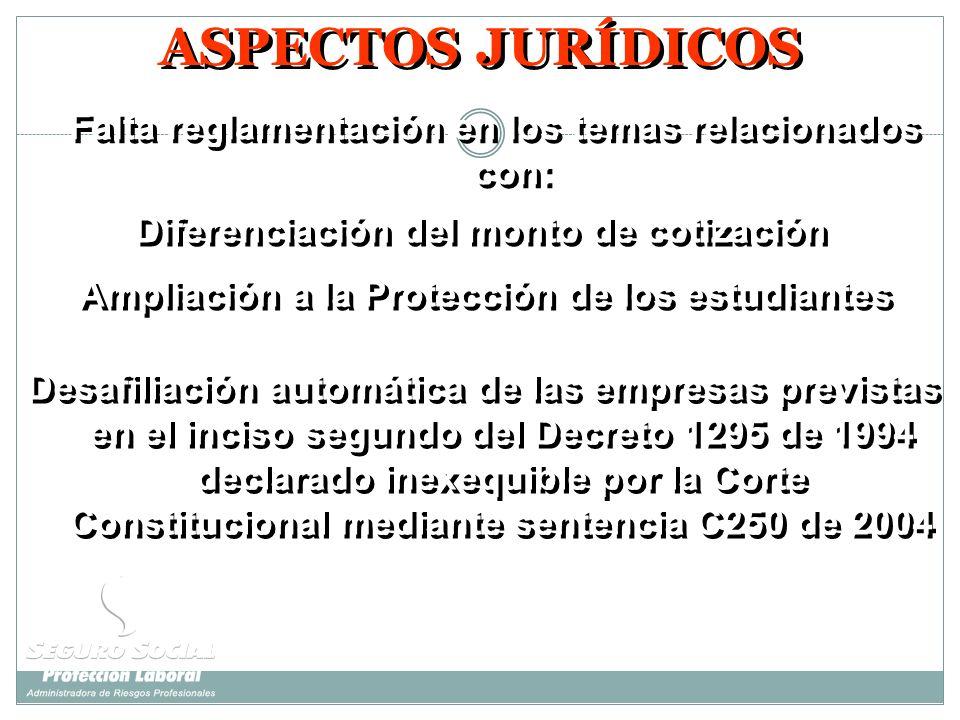 ASPECTOS JURÍDICOS Falta reglamentación en los temas relacionados con: Diferenciación del monto de cotización Ampliación a la Protección de los estudi