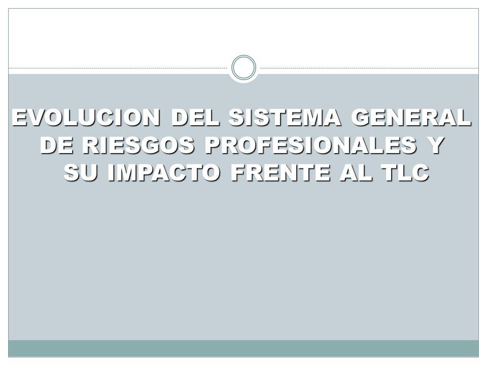 EVOLUCION DEL SISTEMA GENERAL DE RIESGOS PROFESIONALES Y SU IMPACTO FRENTE AL TLC