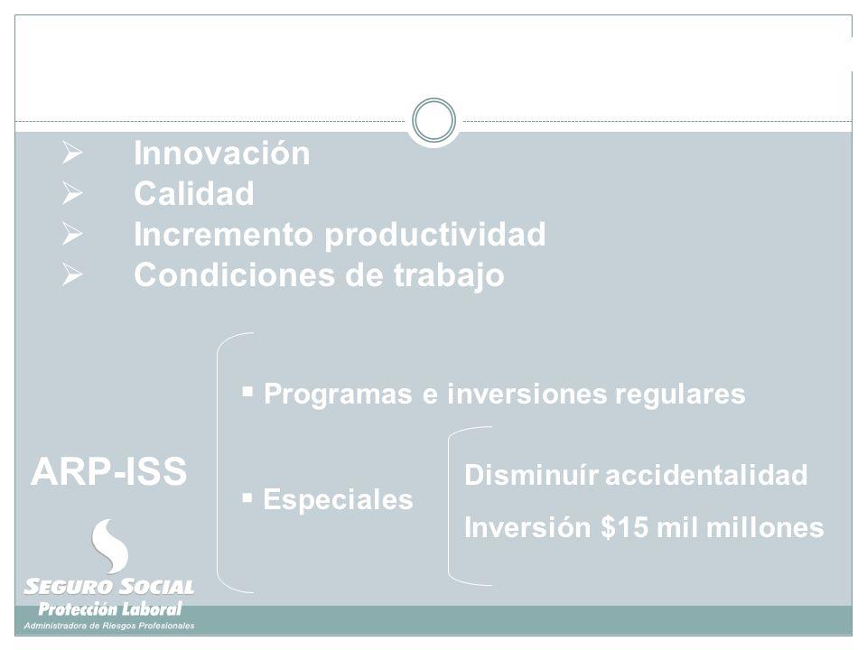 Salud Ocupacional y Competitividad ARP-ISS Innovación Calidad Incremento productividad Condiciones de trabajo Programas e inversiones regulares Especi