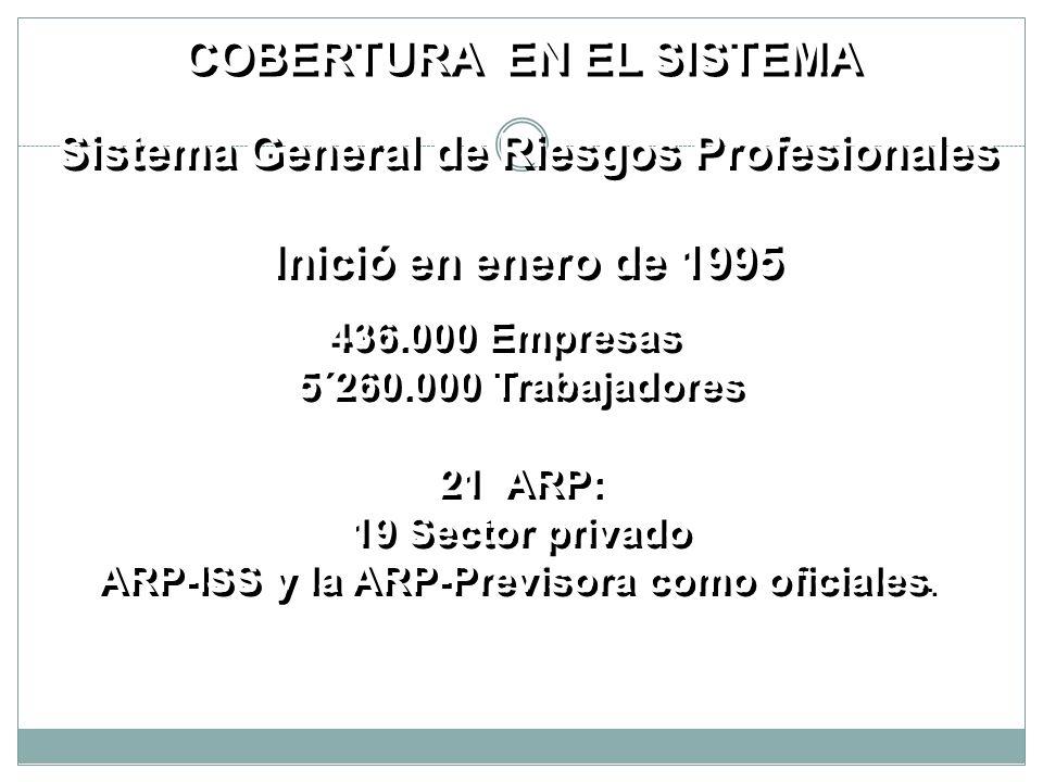 A Julio de 2004 el Sistema contaba con: 363.531 Empresas 4´779.477 Trabajadores afiliados y 14 ARP incluyendo la ARP-ISS y la Previsora A Julio de 2004 el Sistema contaba con: 363.531 Empresas 4´779.477 Trabajadores afiliados y 14 ARP incluyendo la ARP-ISS y la Previsora Sistema General de Riesgos Profesionales
