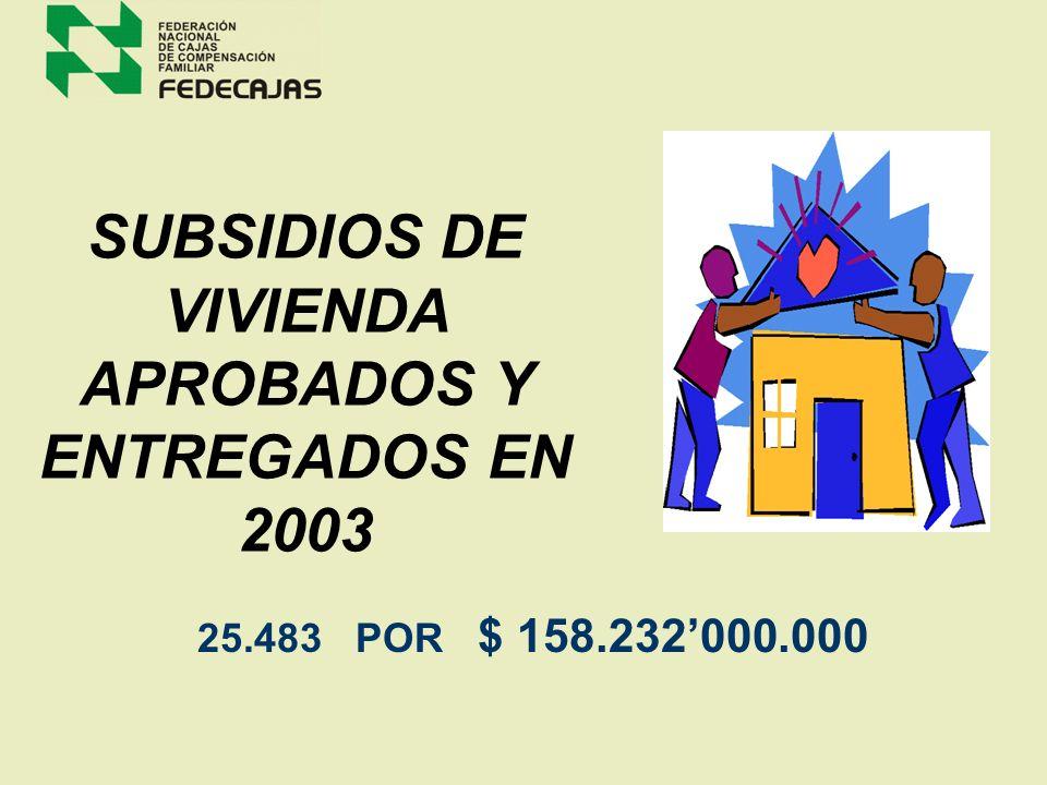 APORTES EN SALUD VALOR APROPIADO ÚLTIMO AÑO: $107.500.284.000 AFILIADOS: 1952.624 ARS 2000.478 EPS