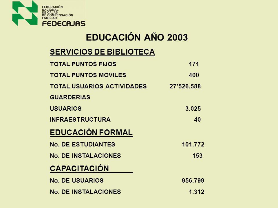 ATENCIÓN INTEGRAL NIÑEZ JORNADA ESCOLAR COMPLEMENTARIA TOTAL PROGRAMA USUARIOS MONTO (MILL$) 934.531 27.800 666.137 27.800 1.600.668 55.600 MONTO (MIL