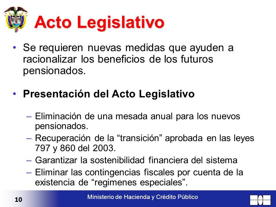10 Ministerio de Hacienda y Crédito Público Acto Legislativo Se requieren nuevas medidas que ayuden a racionalizar los beneficios de los futuros pensi