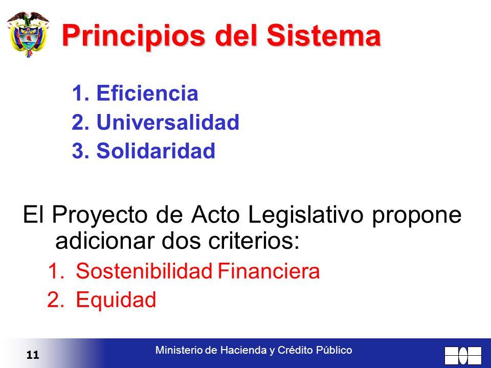 11 Ministerio de Hacienda y Crédito Público 1.Eficiencia 2.Universalidad 3.Solidaridad El Proyecto de Acto Legislativo propone adicionar dos criterios
