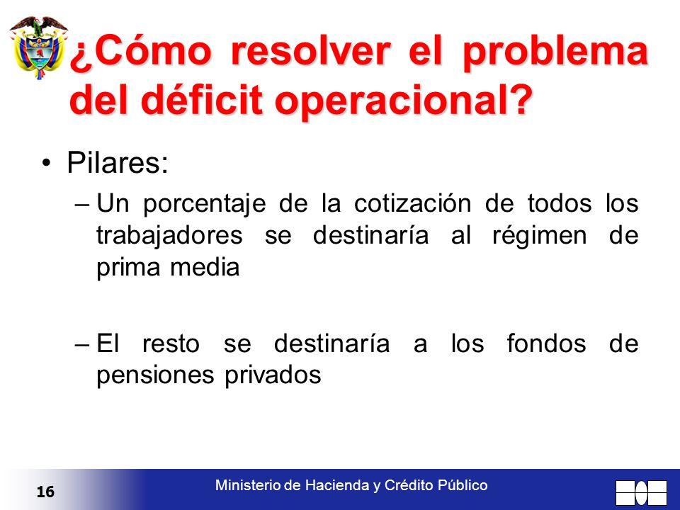 16 Ministerio de Hacienda y Crédito Público ¿Cómo resolver el problema del déficit operacional? Pilares: –Un porcentaje de la cotización de todos los