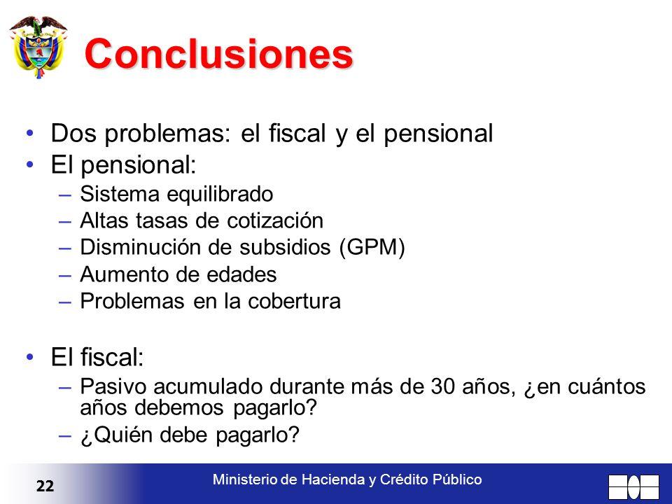 22 Ministerio de Hacienda y Crédito Público Conclusiones Dos problemas: el fiscal y el pensional El pensional: –Sistema equilibrado –Altas tasas de co
