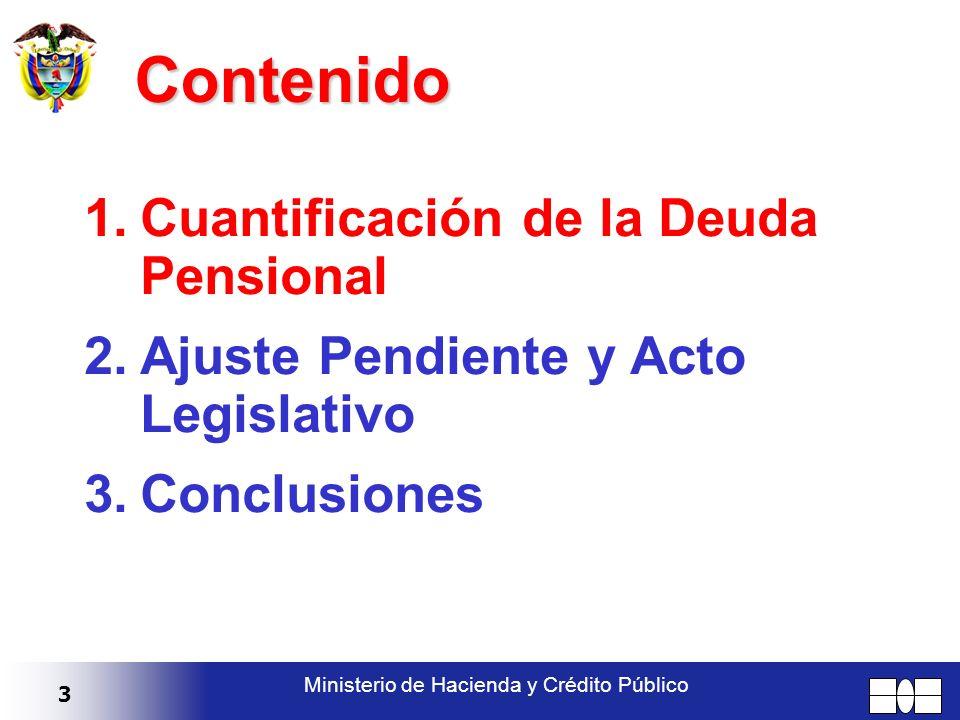 4 Ministerio de Hacienda y Crédito Público Resumen del ajuste al sistema Pasivo Pensional (% PIB) Ley 100 /1993Ley 797 - 860 /2003 ISS63.344.6 Cajas54.648.3 Fomag28.624.8 FF.