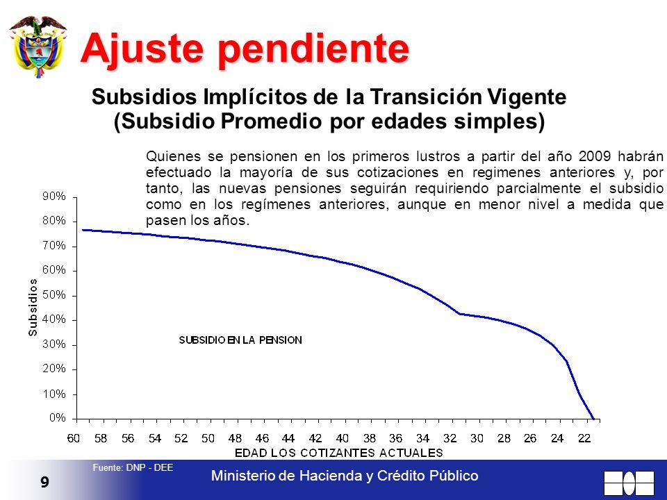 9 Ministerio de Hacienda y Crédito Público Ajuste pendiente Fuente: DNP - DEE Subsidios Implícitos de la Transición Vigente (Subsidio Promedio por eda