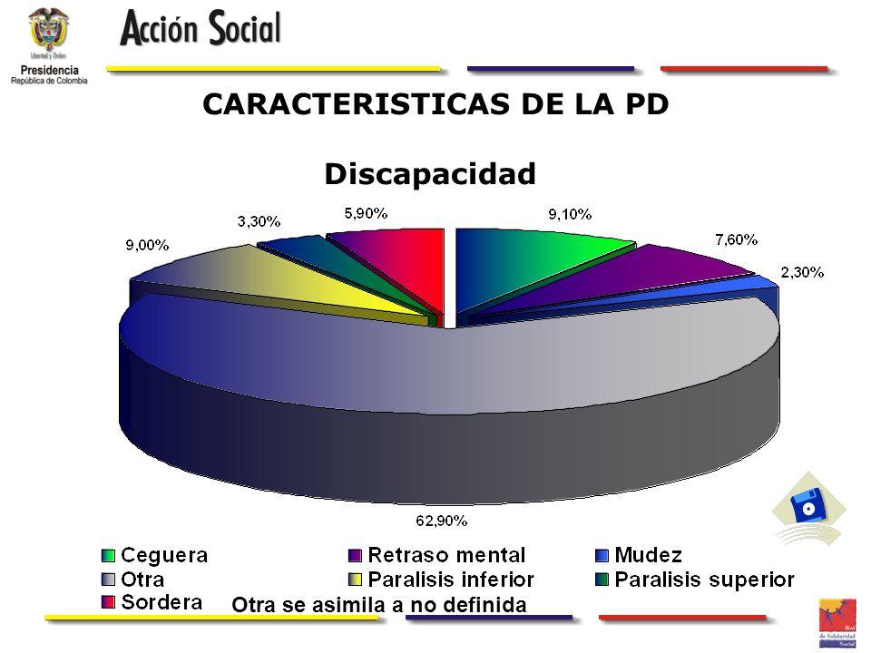 CARACTERISTICAS DE LA PD Discapacidad Otra se asimila a no definida