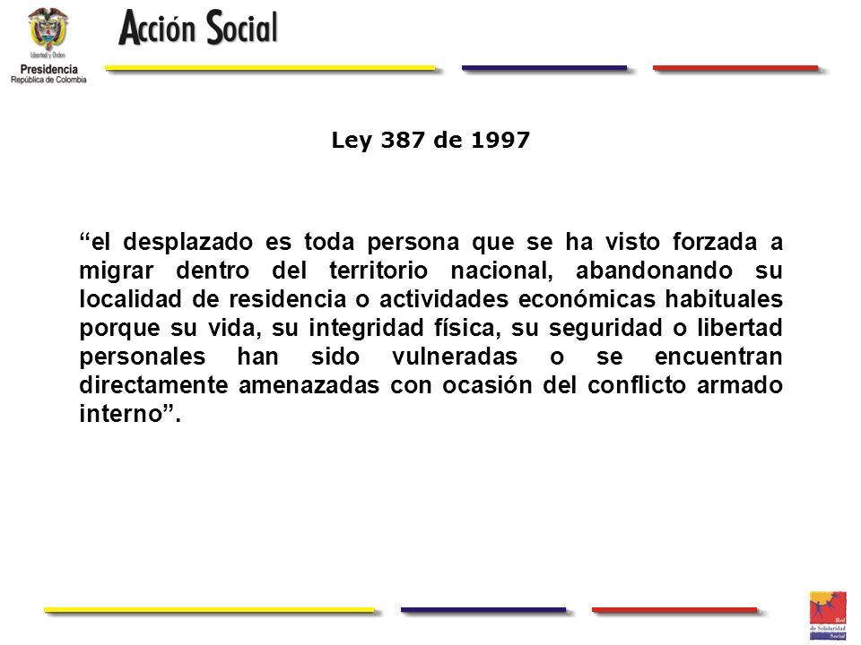 Ley 387 de 1997 el desplazado es toda persona que se ha visto forzada a migrar dentro del territorio nacional, abandonando su localidad de residencia
