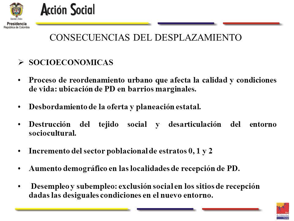 CONSECUENCIAS DEL DESPLAZAMIENTO SOCIOECONOMICAS Proceso de reordenamiento urbano que afecta la calidad y condiciones de vida: ubicación de PD en barr