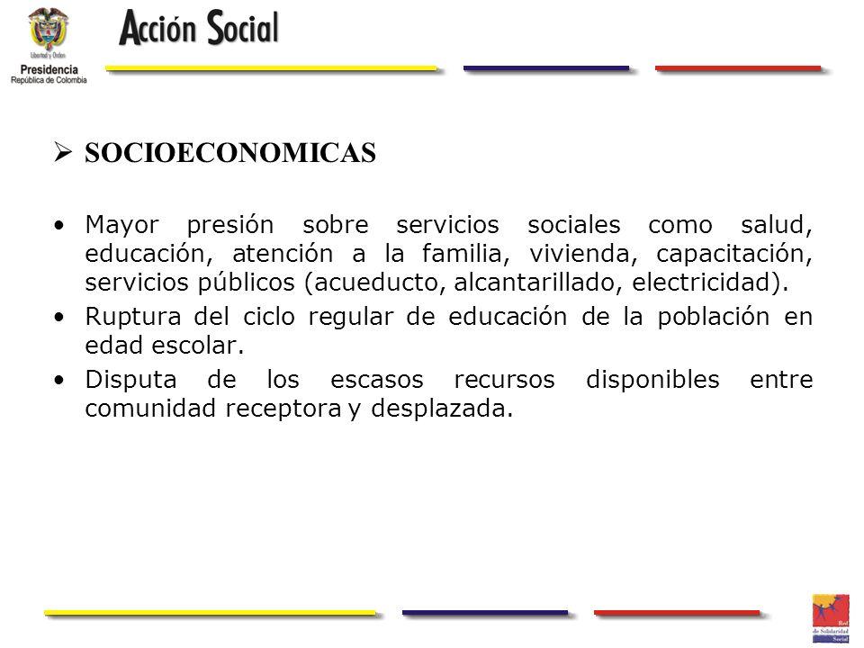 SOCIOECONOMICAS Mayor presión sobre servicios sociales como salud, educación, atención a la familia, vivienda, capacitación, servicios públicos (acued
