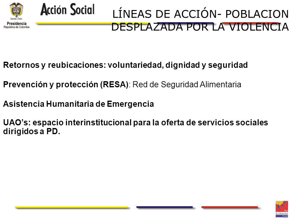 LÍNEAS DE ACCIÓN- POBLACION DESPLAZADA POR LA VIOLENCIA Retornos y reubicaciones: voluntariedad, dignidad y seguridad Prevención y protección (RESA):