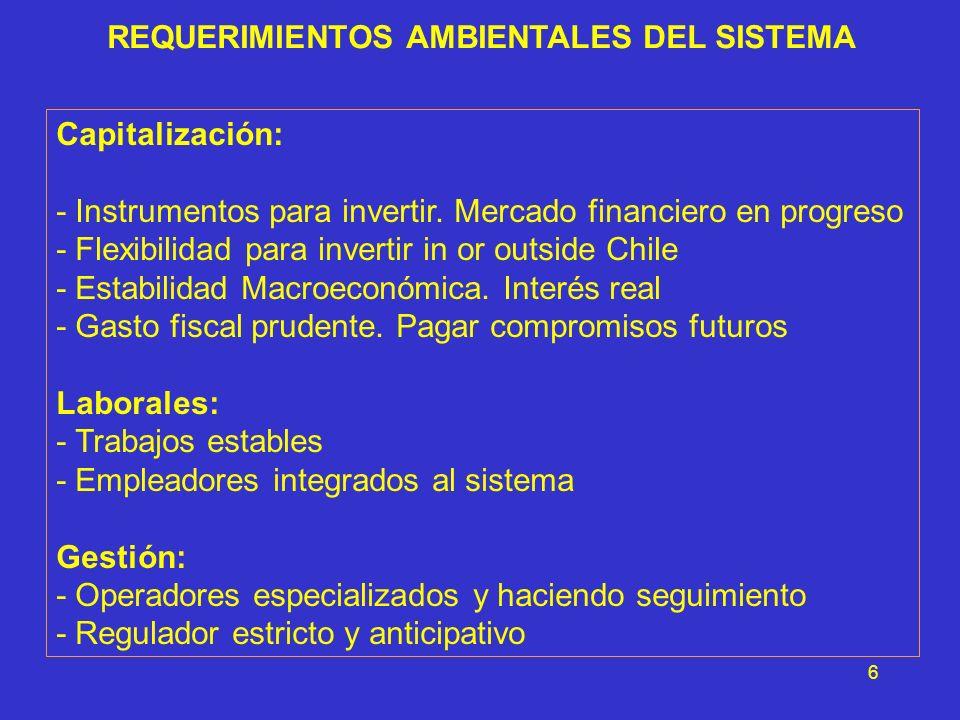 6 REQUERIMIENTOS AMBIENTALES DEL SISTEMA Capitalización: - Instrumentos para invertir.