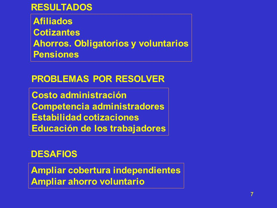 7 RESULTADOS Afiliados Cotizantes Ahorros. Obligatorios y voluntarios Pensiones PROBLEMAS POR RESOLVER Costo administración Competencia administradore