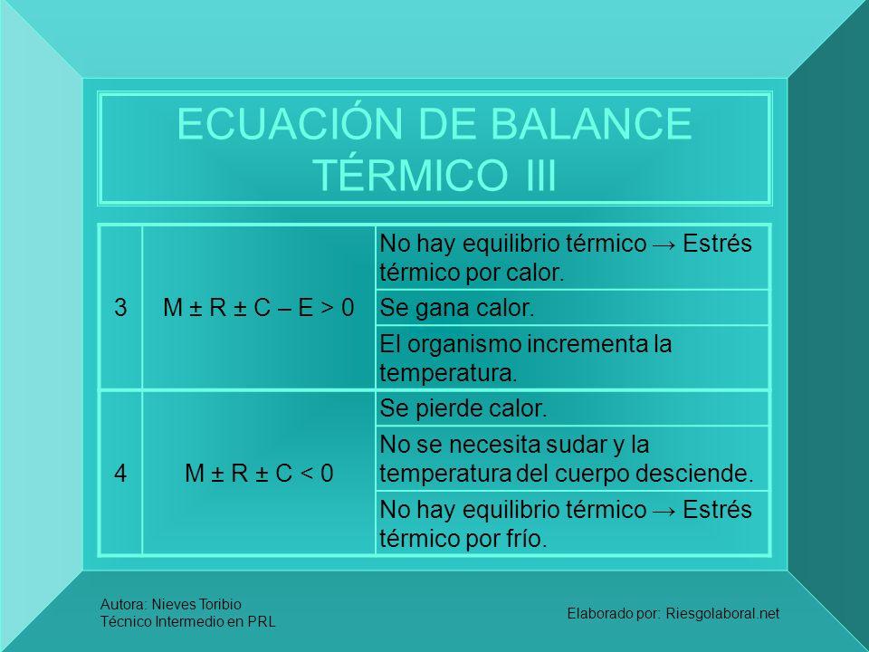 Autora: Nieves Toribio Técnico Intermedio en PRL Elaborado por: Riesgolaboral.net ECUACIÓN DE BALANCE TÉRMICO III 3M ± R ± C – E > 0 No hay equilibrio