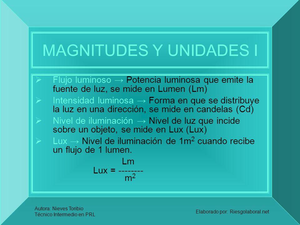 Autora: Nieves Toribio Técnico Intermedio en PRL Elaborado por: Riesgolaboral.net MAGNITUDES Y UNIDADES I Flujo luminoso Potencia luminosa que emite l