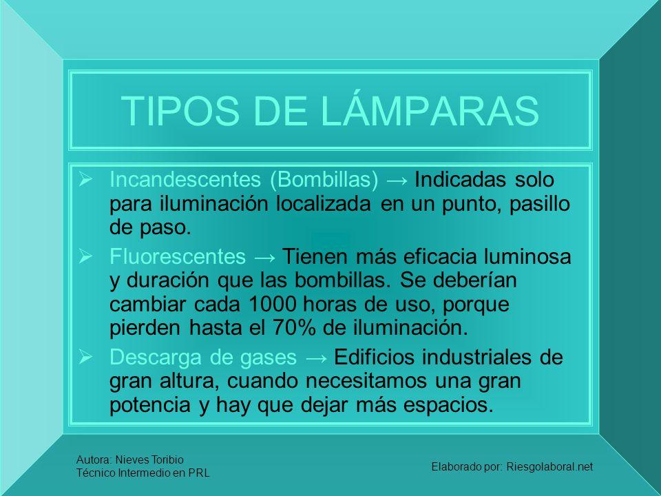 Autora: Nieves Toribio Técnico Intermedio en PRL Elaborado por: Riesgolaboral.net TIPOS DE LÁMPARAS Incandescentes (Bombillas) Indicadas solo para ilu