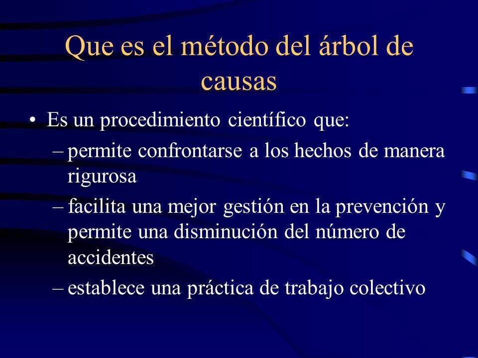 METODO DEL ARBOL DE CAUSAS Para la investigación y prevención de Accidentes