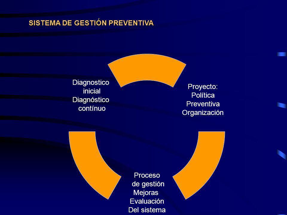 Interesarse en la realidad de las situaciones: debe ser un mensaje prioritario Especialistas en RH Con formación completa Análisis de incidentes Gesti