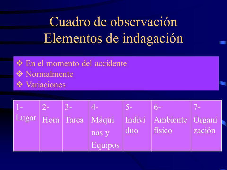 La recolección de la información Lo mas temprano posible En el lugar del accidente Por una persona que conozca la tarea y su forma habitual de ejecuci