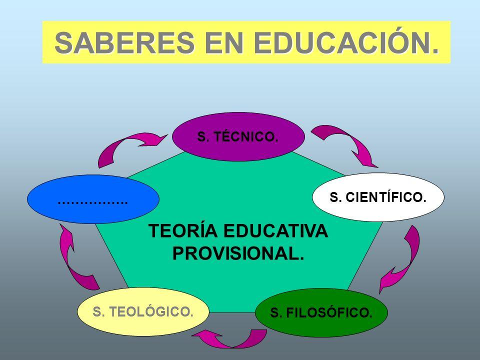 SABERES EN EDUCACIÓN. TEORÍA EDUCATIVA PROVISIONAL. S. TÉCNICO. ……………. S. TEOLÓGICO. S. FILOSÓFICO. S. CIENTÍFICO.