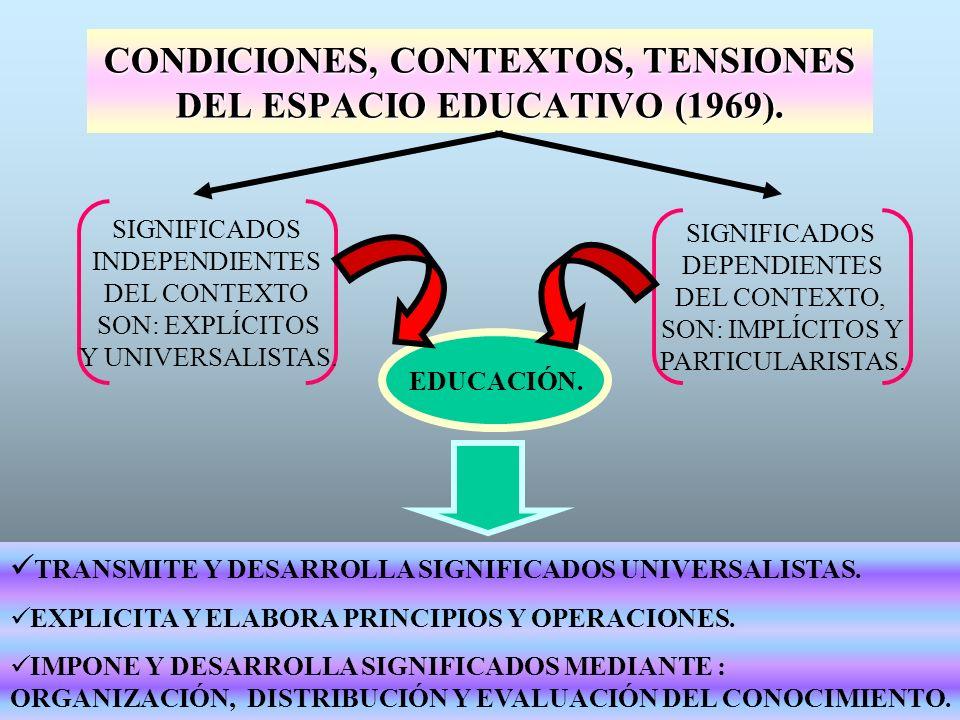 SIGNIFICADOS DEPENDIENTES DEL CONTEXTO, SON: IMPLÍCITOS Y PARTICULARISTAS. CONDICIONES, CONTEXTOS, TENSIONES DEL ESPACIO EDUCATIVO (1969). SIGNIFICADO