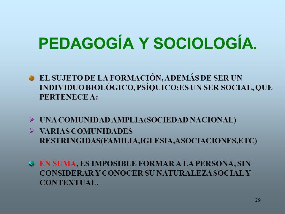 29 PEDAGOGÍA Y SOCIOLOGÍA. EL SUJETO DE LA FORMACIÓN, ADEMÁS DE SER UN INDIVIDUO BIOLÓGICO, PSÍQUICO;ES UN SER SOCIAL, QUE PERTENECE A: UNA COMUNIDAD