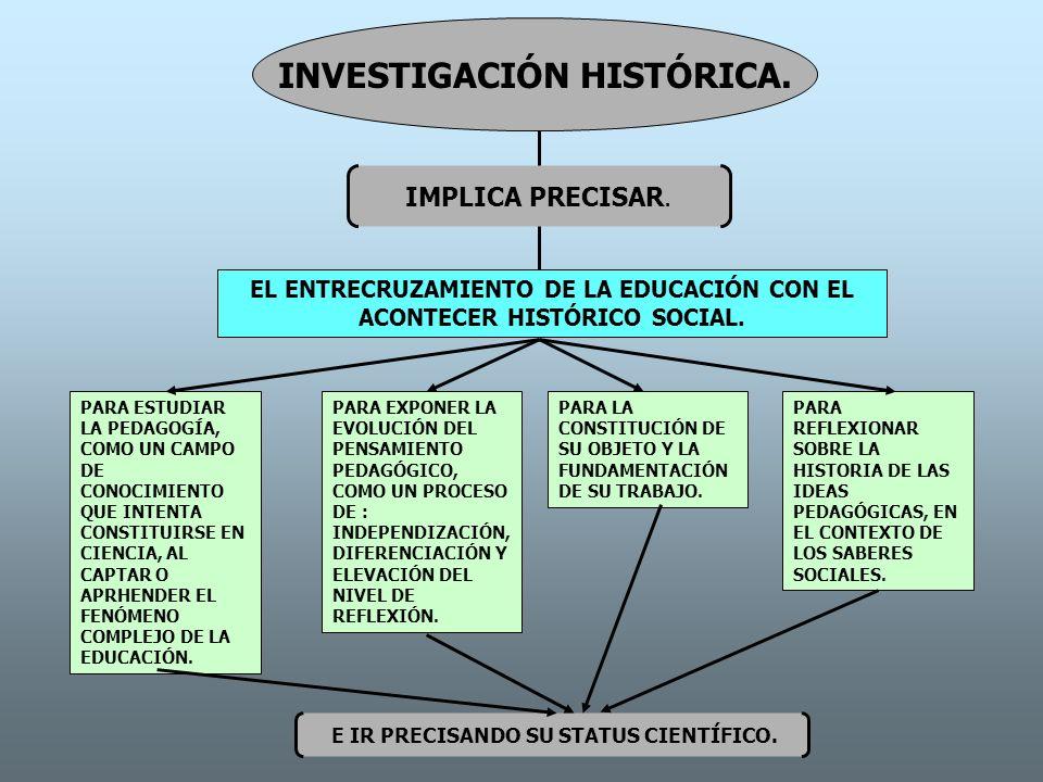 INVESTIGACIÓN HISTÓRICA. IMPLICA PRECISAR. EL ENTRECRUZAMIENTO DE LA EDUCACIÓN CON EL ACONTECER HISTÓRICO SOCIAL. PARA ESTUDIAR LA PEDAGOGÍA, COMO UN