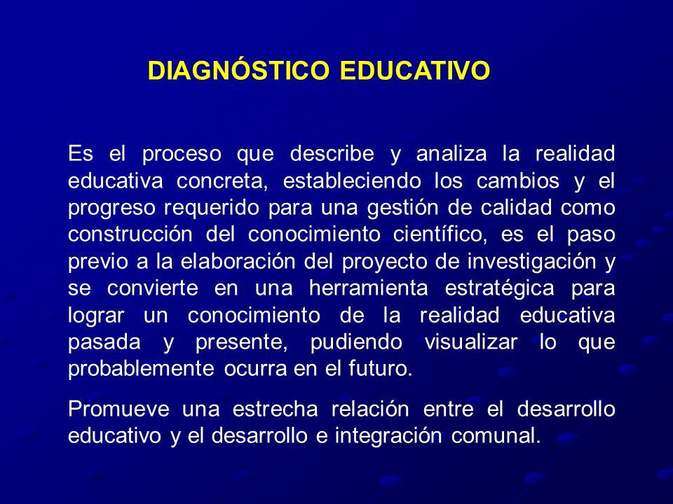 Es el proceso que describe y analiza la realidad educativa concreta, estableciendo los cambios y el progreso requerido para una gestión de calidad com