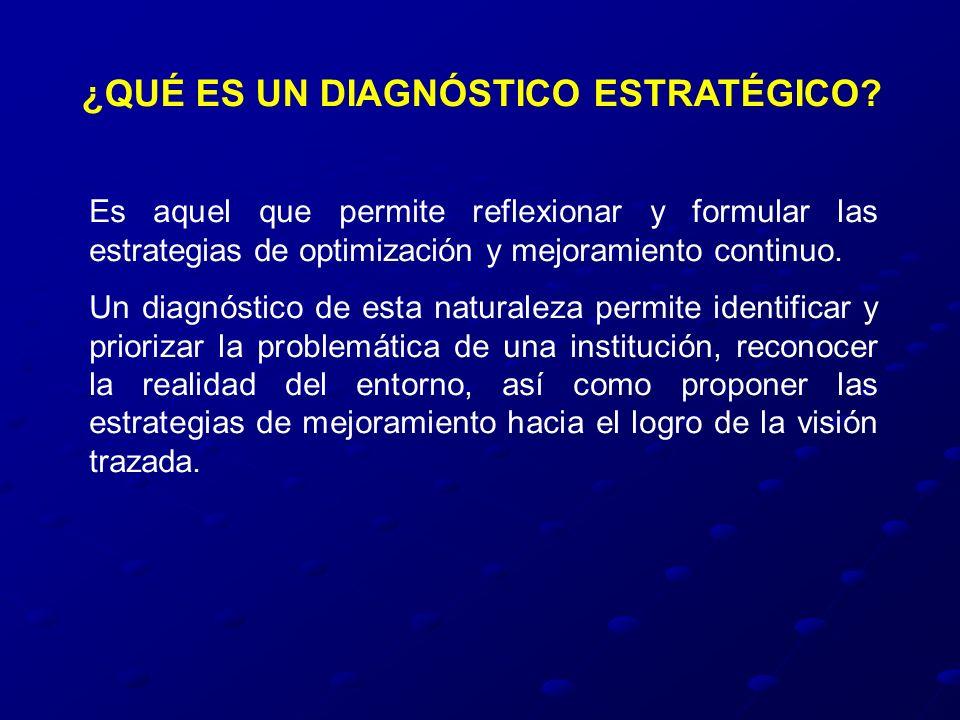 ¿QUÉ CARACTERÍSTICAS TIENE EL DIAGNÓSTICO ESTRATÉGICO.