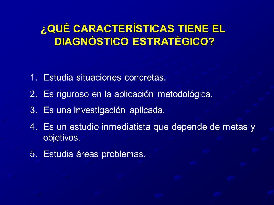 ¿QUÉ CARACTERÍSTICAS TIENE EL DIAGNÓSTICO ESTRATÉGICO? 1.Estudia situaciones concretas. 2.Es riguroso en la aplicación metodológica. 3.Es una investig