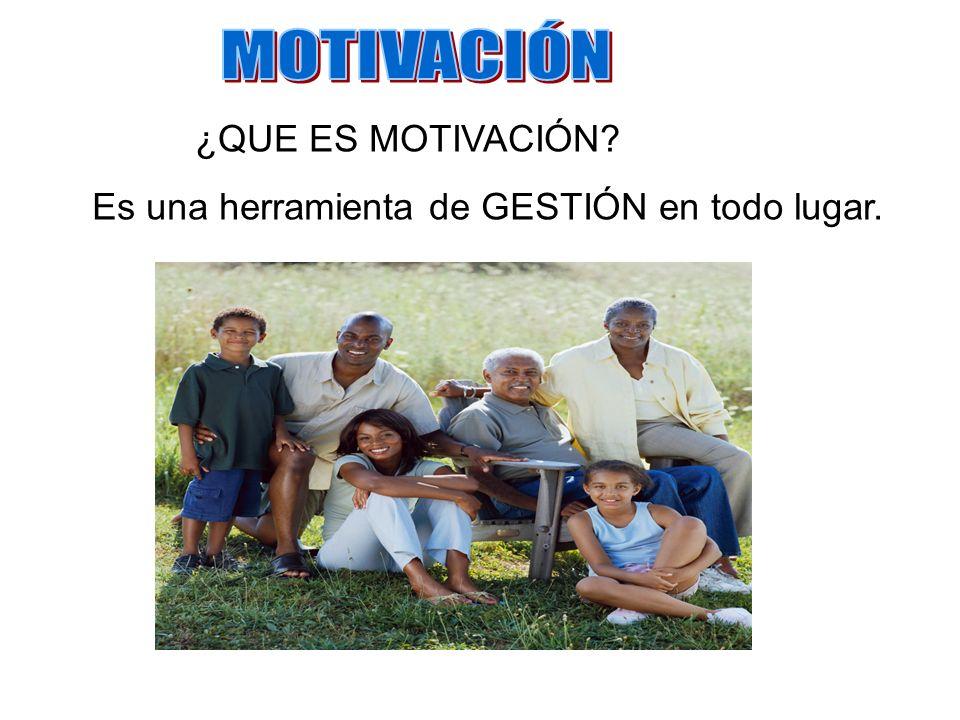 ¿PARA QUE SIRVE LA MOTIVACIÓN.
