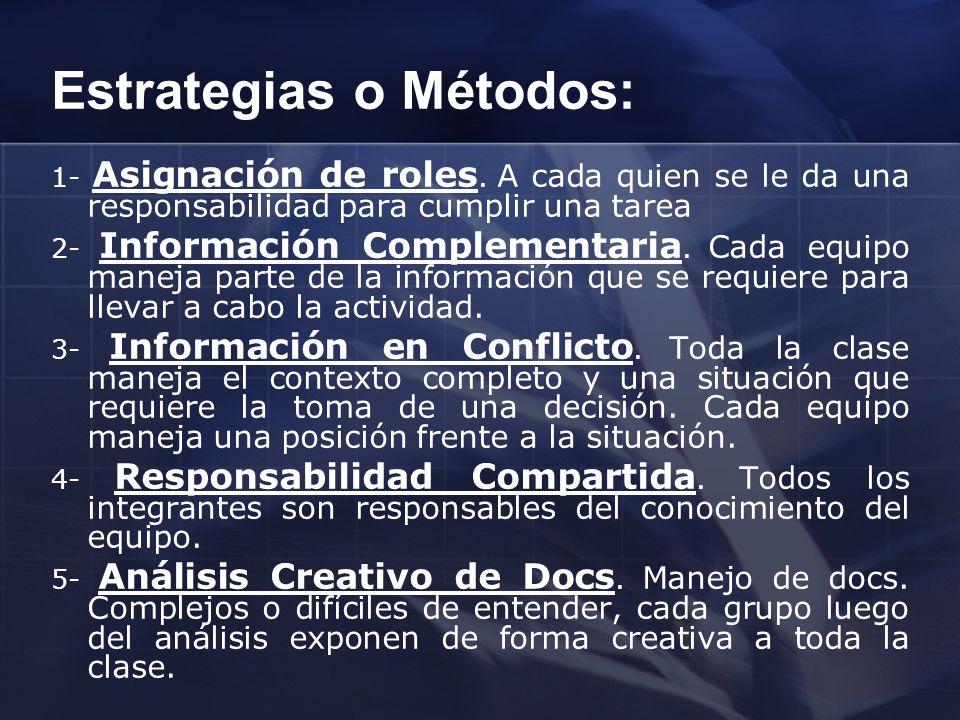 Estrategias o Métodos: 1- Asignación de roles. A cada quien se le da una responsabilidad para cumplir una tarea 2- Información Complementaria. Cada eq
