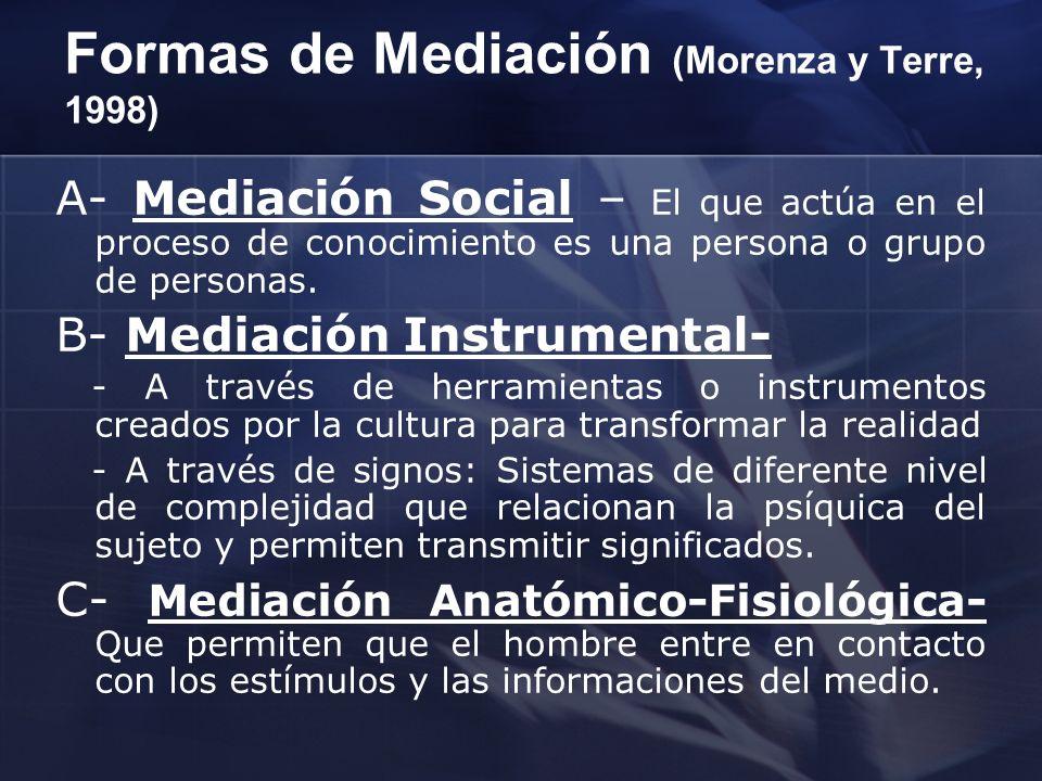 Formas de Mediación (Morenza y Terre, 1998) A- Mediación Social – El que actúa en el proceso de conocimiento es una persona o grupo de personas. B- Me