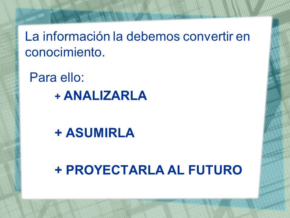 La información la debemos convertir en conocimiento. + ANALIZARLA + ASUMIRLA + PROYECTARLA AL FUTURO Para ello: