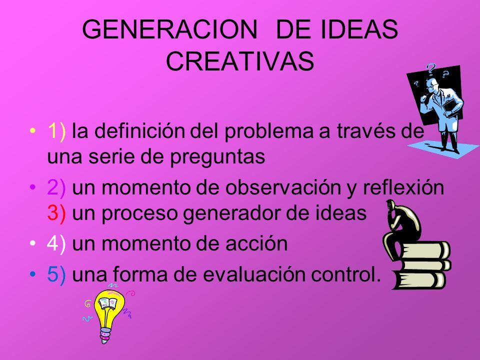 GENERACION DE IDEAS CREATIVAS 1) la definición del problema a través de una serie de preguntas 2) un momento de observación y reflexión 3) un proceso generador de ideas 4) un momento de acción 5) una forma de evaluación control.