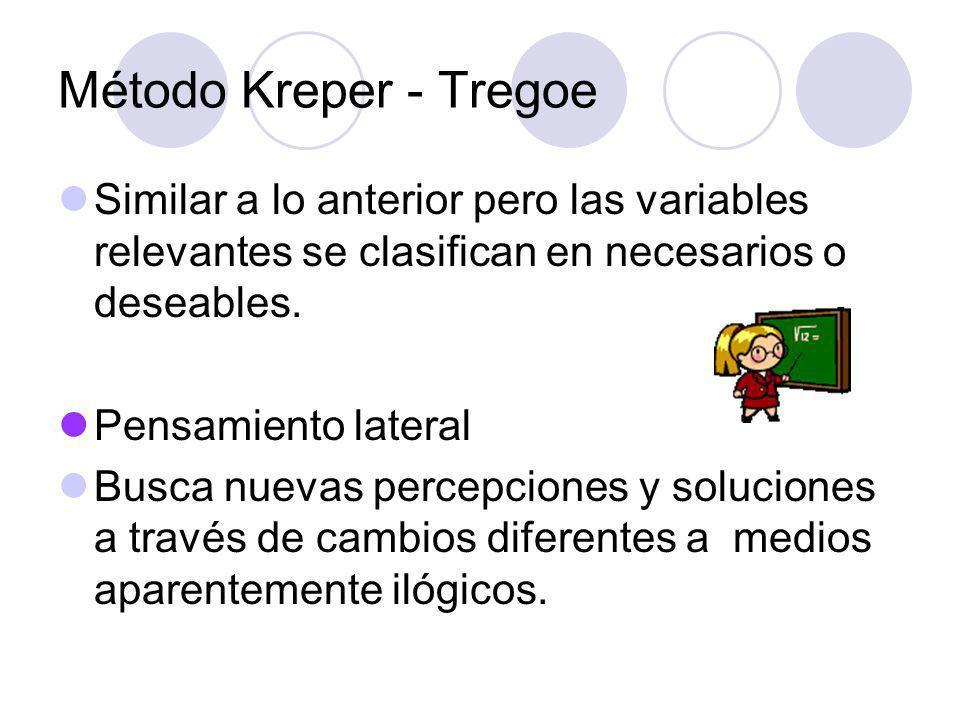 Método Kreper - Tregoe Similar a lo anterior pero las variables relevantes se clasifican en necesarios o deseables. Pensamiento lateral Busca nuevas p