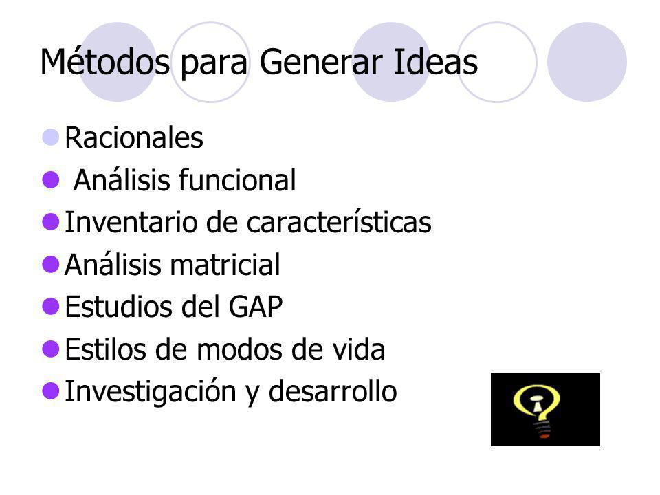Métodos para Generar Ideas Racionales Análisis funcional Inventario de características Análisis matricial Estudios del GAP Estilos de modos de vida In