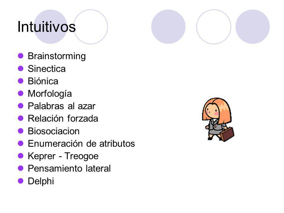 Intuitivos Brainstorming Sinectica Biónica Morfología Palabras al azar Relación forzada Biosociacion Enumeración de atributos Keprer - Treogoe Pensami