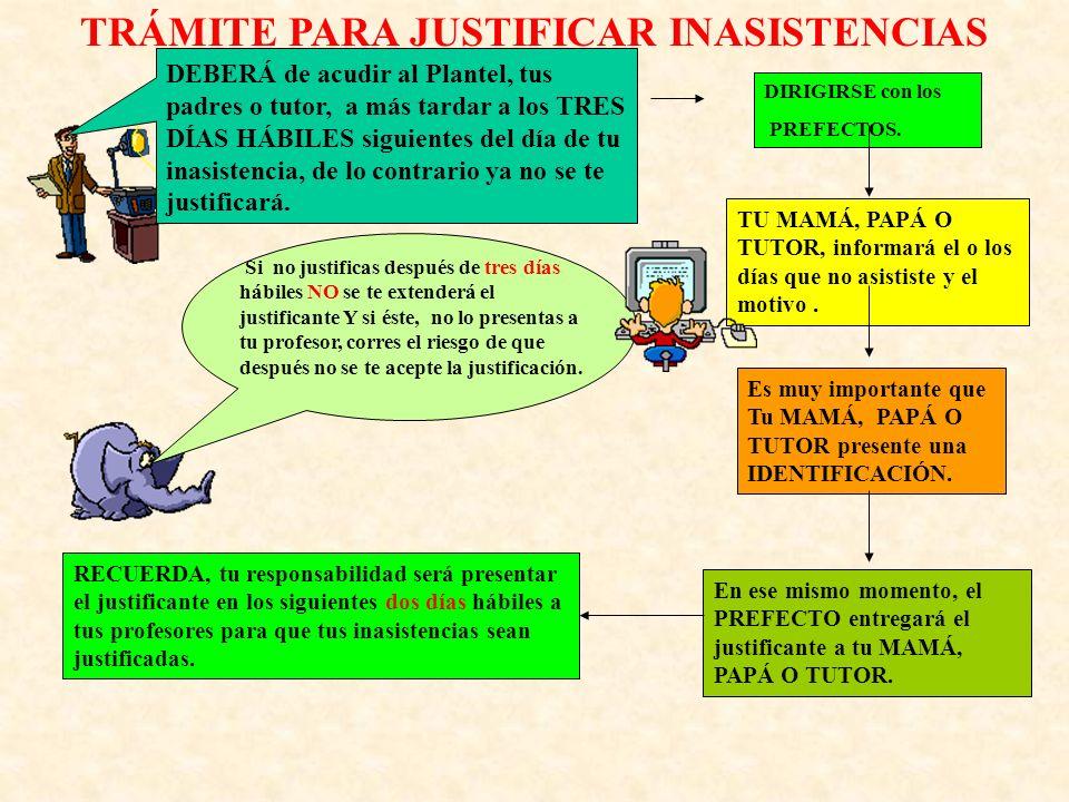 Sanciones Al infringir en el reglamento se aplican las siguientes sanciones: 1.Amonestación Verbal. 2.Citatorio al padre de familia y firma de carta c