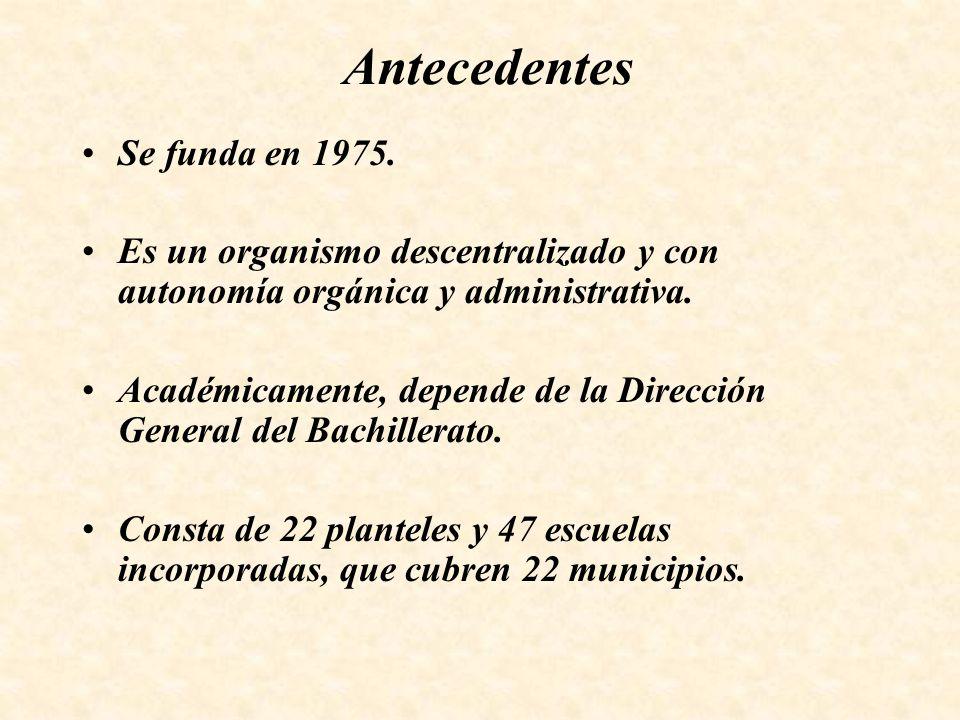¡Bienvenidos! En este documento se resume información general acerca del Colegio de Bachilleres del Estado de Sonora, que deben conocer tanto padres d