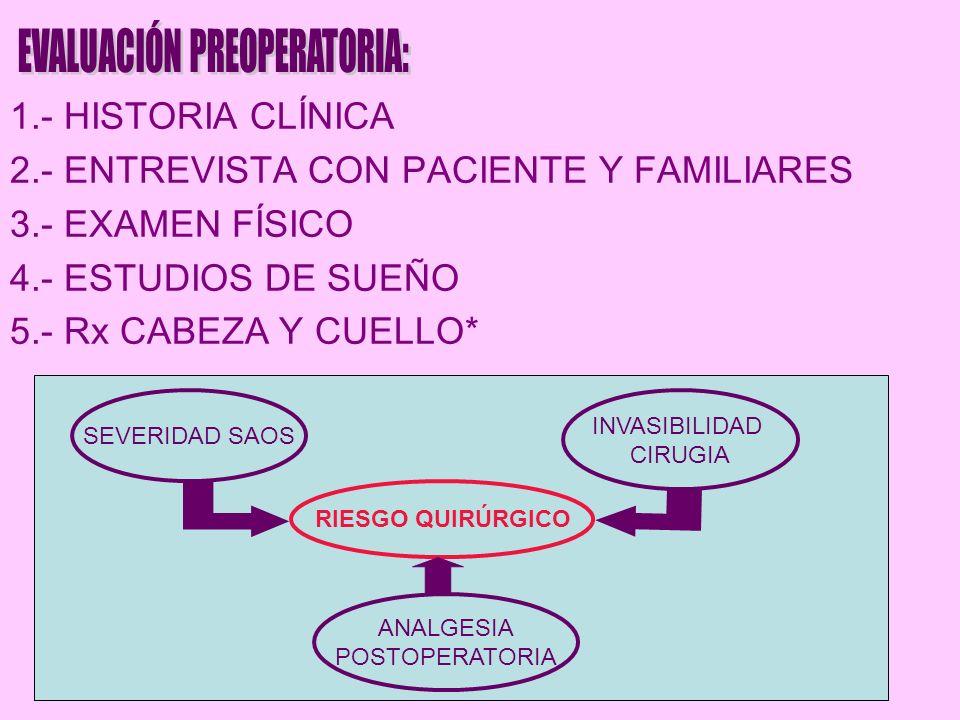 1.- HISTORIA CLÍNICA 2.- ENTREVISTA CON PACIENTE Y FAMILIARES 3.- EXAMEN FÍSICO 4.- ESTUDIOS DE SUEÑO 5.- Rx CABEZA Y CUELLO* SEVERIDAD SAOS INVASIBIL