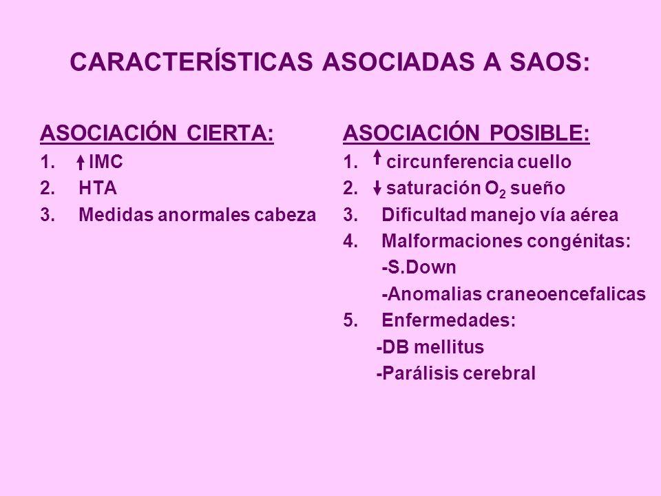 CARACTERÍSTICAS ASOCIADAS A SAOS: ASOCIACIÓN CIERTA: 1. IMC 2.HTA 3.Medidas anormales cabeza ASOCIACIÓN POSIBLE: 1. circunferencia cuello 2. saturació