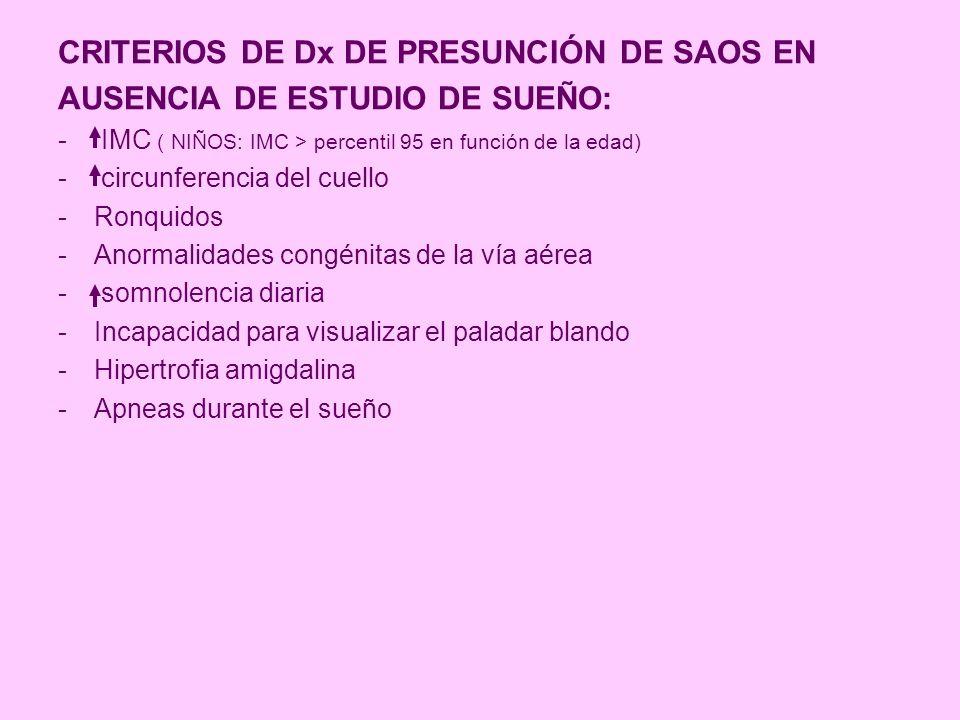 CRITERIOS DE Dx DE PRESUNCIÓN DE SAOS EN AUSENCIA DE ESTUDIO DE SUEÑO: - IMC ( NIÑOS: IMC > percentil 95 en función de la edad) - circunferencia del c