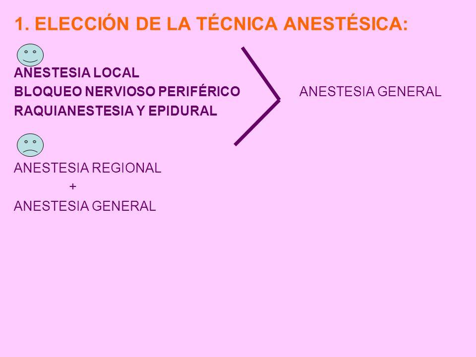 1. ELECCIÓN DE LA TÉCNICA ANESTÉSICA: ANESTESIA LOCAL BLOQUEO NERVIOSO PERIFÉRICOANESTESIA GENERAL RAQUIANESTESIA Y EPIDURAL ANESTESIA REGIONAL + ANES