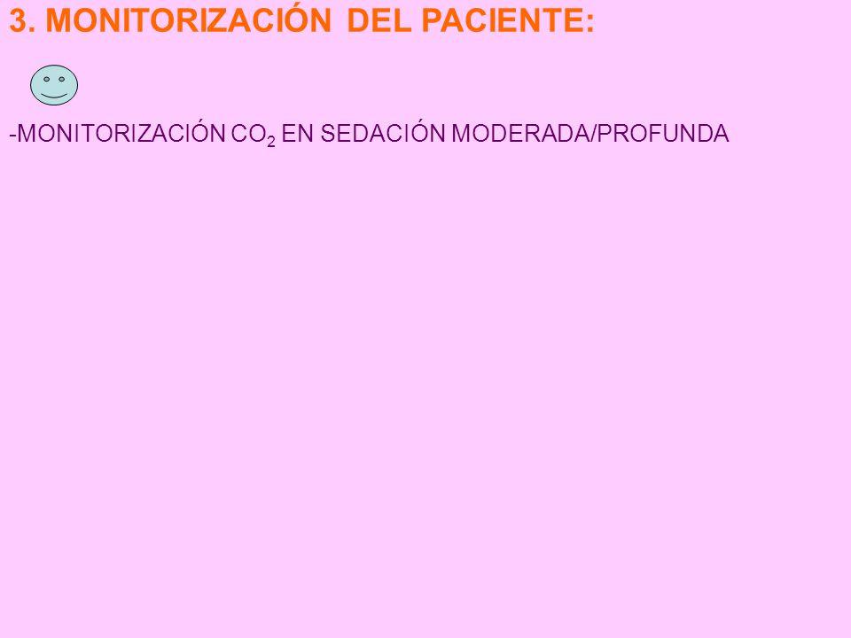 3. MONITORIZACIÓN DEL PACIENTE: -MONITORIZACIÓN CO 2 EN SEDACIÓN MODERADA/PROFUNDA